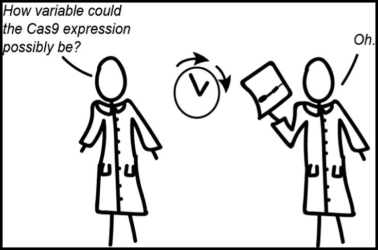 CRISPR Comic