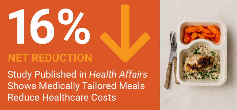 Our Meals Reduce Healthcare Costs