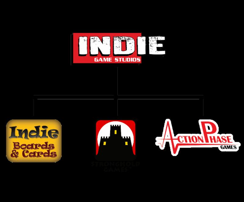 Indie Games Studios Chart