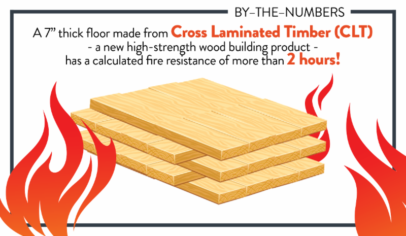 Infographic displaying Cross Laminated Timber's fire resistance