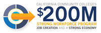 Strong Workforce Logo