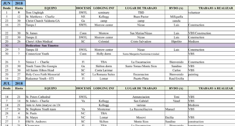 Teams spreadsheet