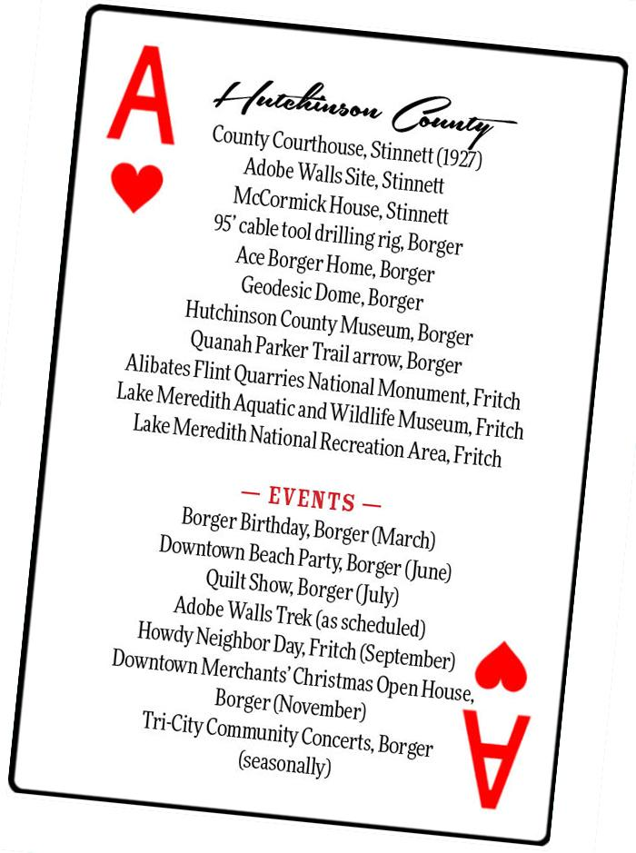 Hutchinson County card
