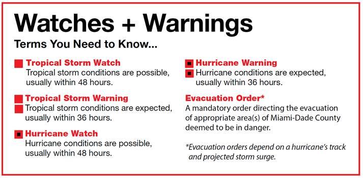 Watching Warnings