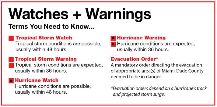 Watching Warnings