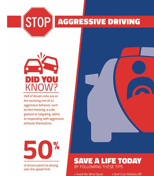 Conduccion agresiva