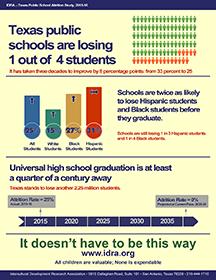 Infographic IDRA Attrition Study 2016