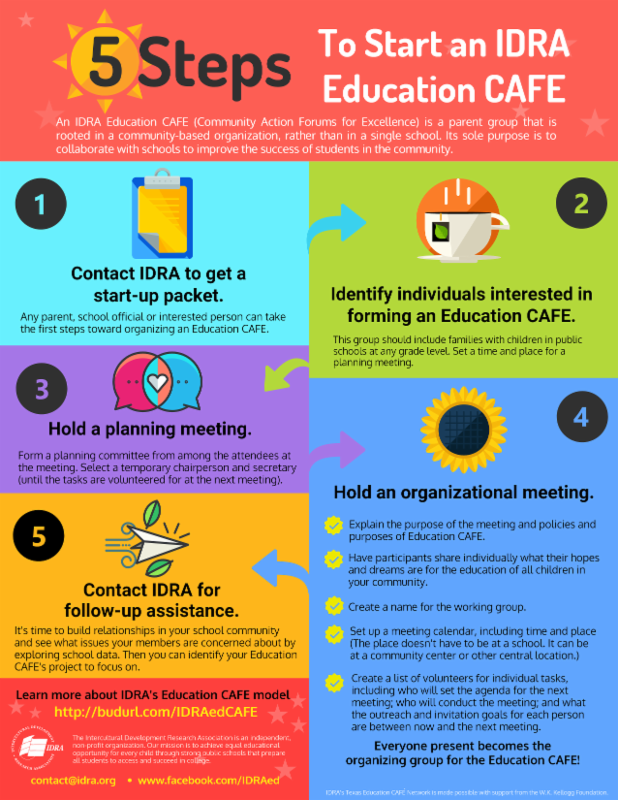 5 Steps on How to Start an Education CAFE