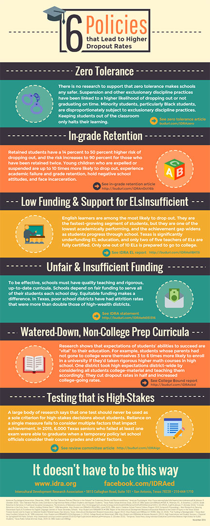 6 Policies that Lead to Higher Dropout Rates