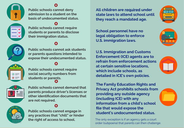 Infographic _ Welcoming Immigrant Students in School