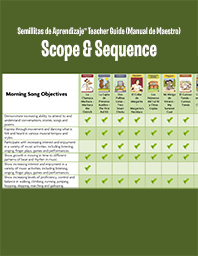Link to Scope and Sequence