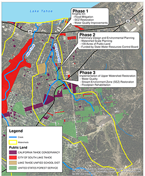 Bijou Park Creek Watershed Restoration Project