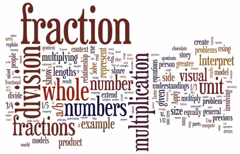 word cloud. Prominent words are fraction_ division_ whole numbers_ multiplication_ division_ and fractions again