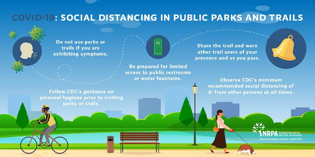 Graphic from the NRPA encouraging people to get outside while maintaining social distancing