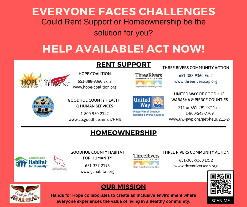 List of resources for renters and homeowners affected by COVID-19