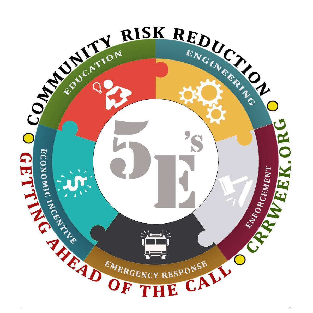 Logo of five Es of Community Risk Reduction wheel