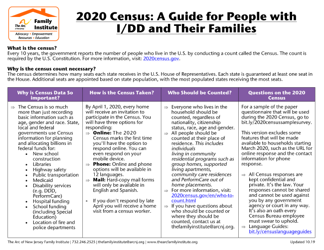 2020 Census: A Guide for People with Intellectual and Developmental Disabilities and Their Family - Click to Download