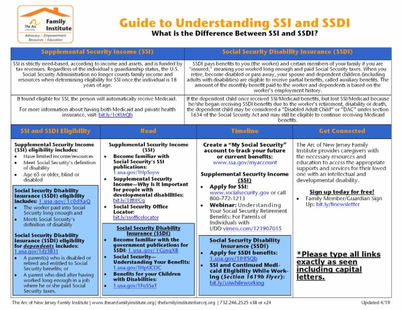 Click to download the fact sheet: A Guide to Understanding SSI and SSDI