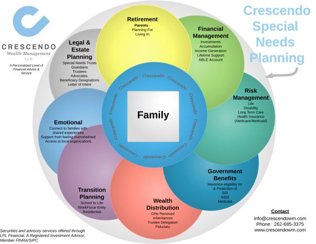 Crescendo Special Needs Financial Planning