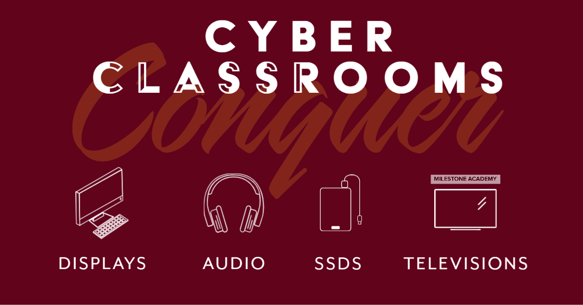 How to Conquer Cyber Classes