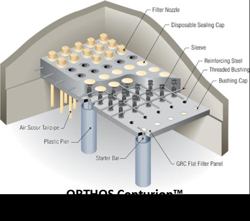 Centurion Monolithic Filter Underdrain