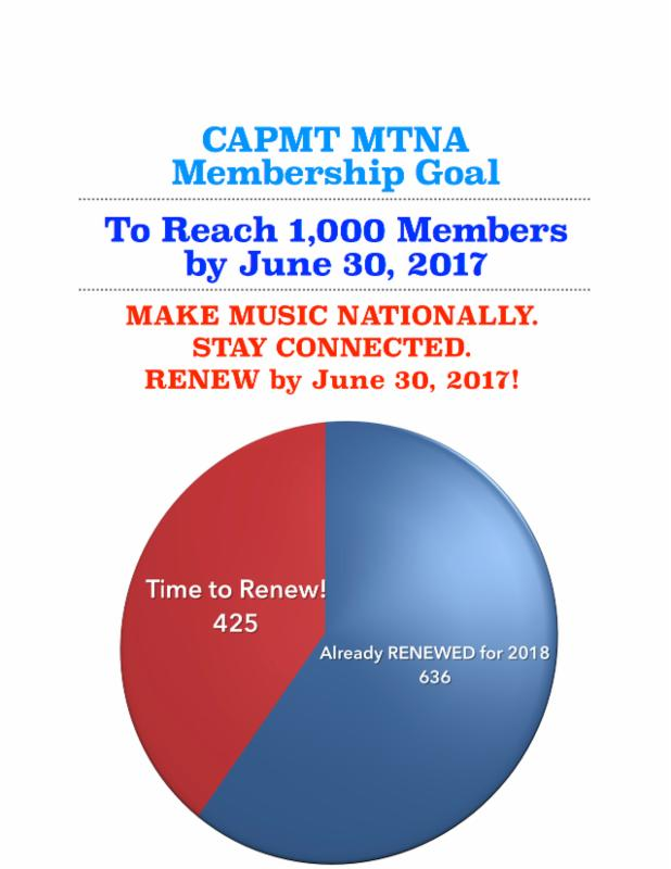 View Your Capmt Mtna Membership Discounts Benefits