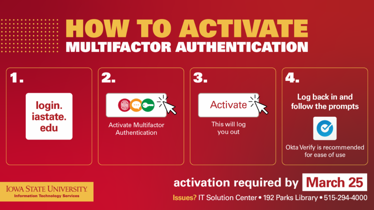 How to Activate Multifactor Authentication