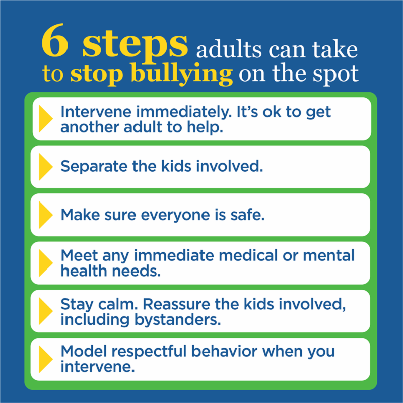 6 steps adults can take to stop bullying on the spot. 1. Intervene immediately. It's ok to get another adult to help. 2. Separate the kids involved. 3. Make sure everyone is safe. 4. Meet any immediate medical or mental health needs. 5. Stay calm. Reassure