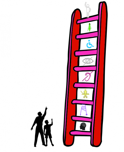 ladder ranking disabilities