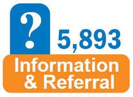 Information _ Referral 5_893