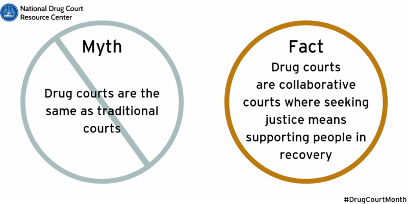 Myth versus Fact campaign