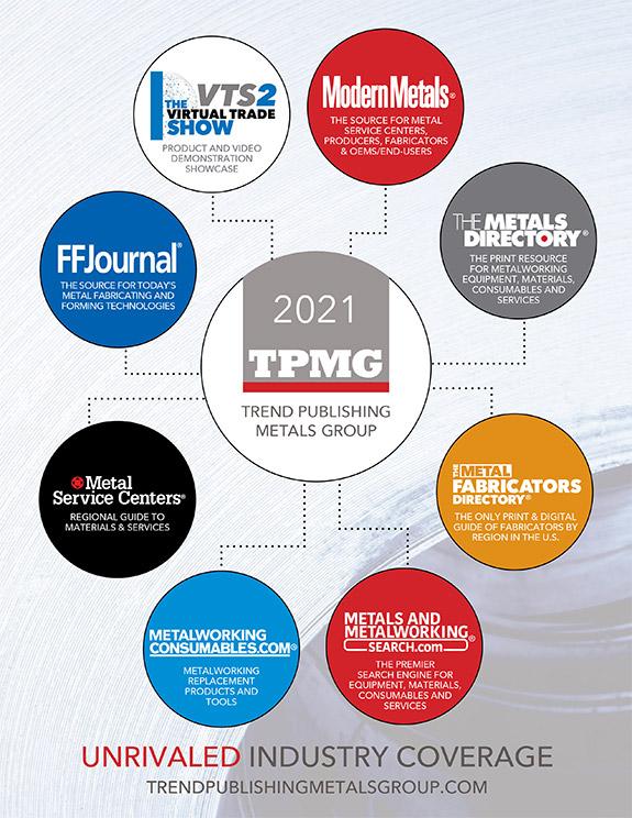 TREND 2020 MediaKit 1