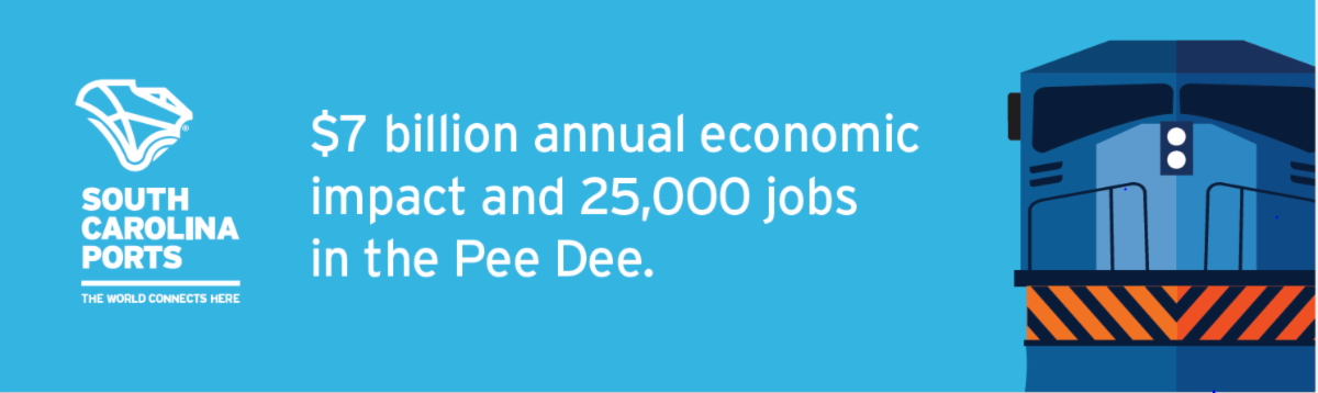 25k jobs and 7 billion annual economic impact in the Pee Dee region