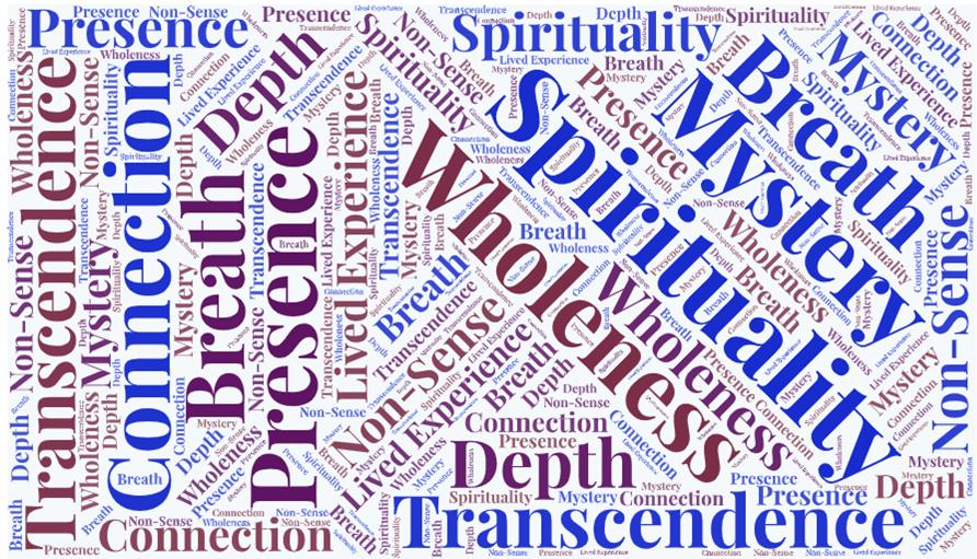 Word cloud for spirituality