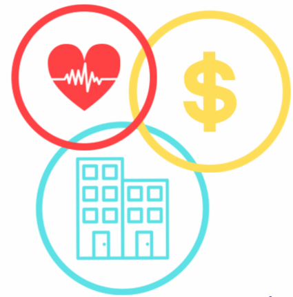 Three circles in different colours and icons - red with a heart, yellow with a dollar sign, blue with an apartment building.
