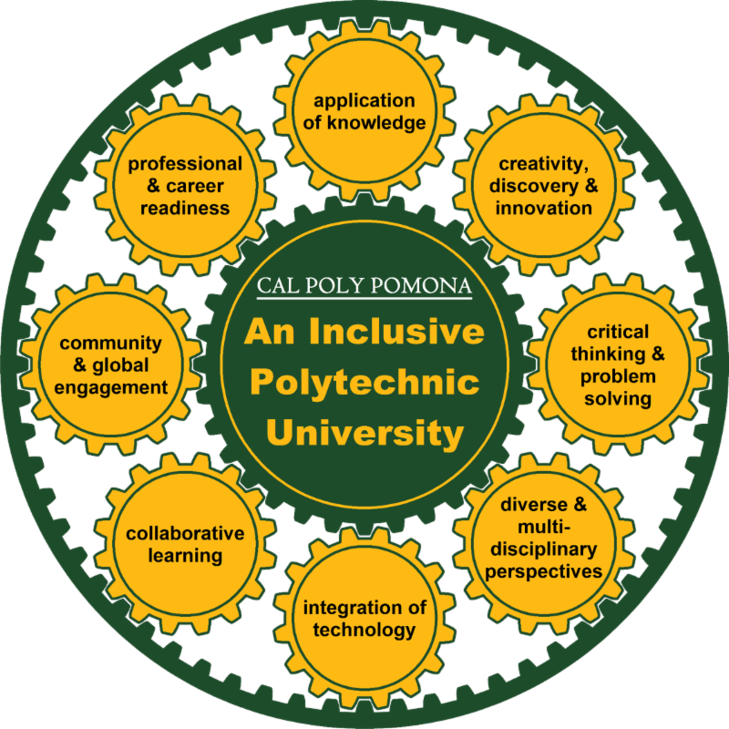 Cal Poly Pomona Academic Calendar.Academic Affairs Connections Spring 2018 Vol 2