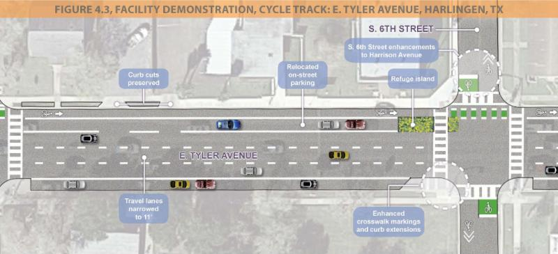 Example of Cycle Track on East Tyler Avenue, Harlingen,Tx
