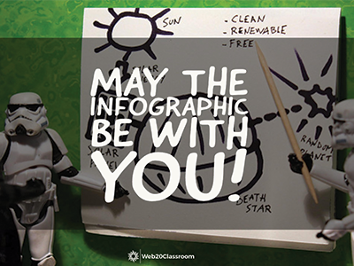 May the Infographic Be With You