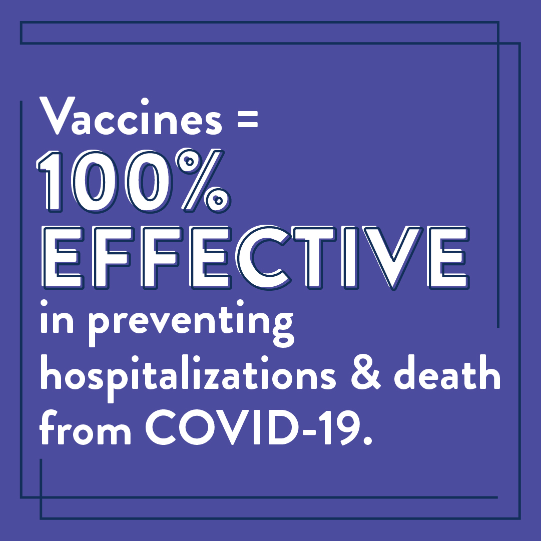 Vaccines = 100% effective in preventing hospitalizations & death from COVID-19.