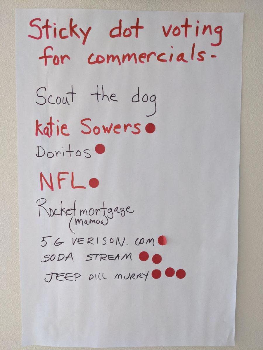 Super Bowl Ad Votes