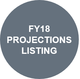 Image_ FY18 Projections Listing