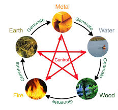 five element image