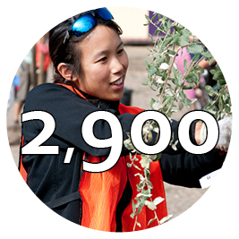 2,900