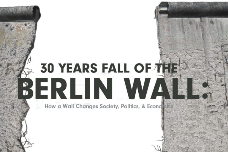 30 Years Fall of the Berlin Wall