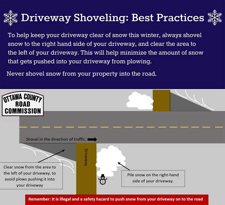 shoveling best practices graphic