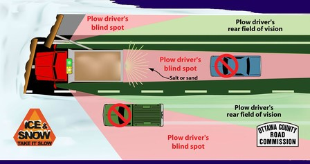 image of snow plow with blind spots noted