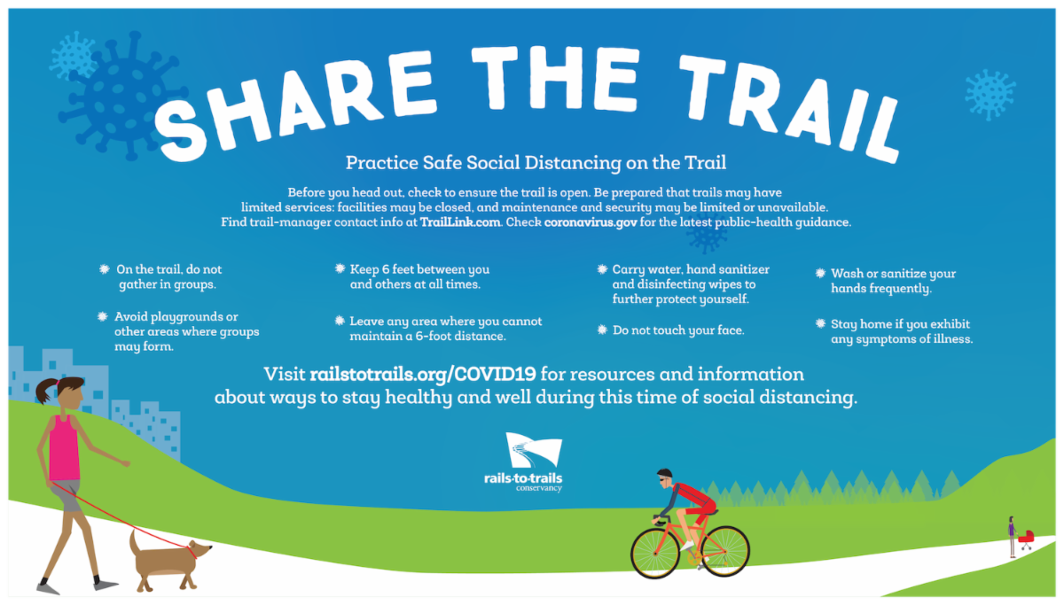 Share the trail guidelines