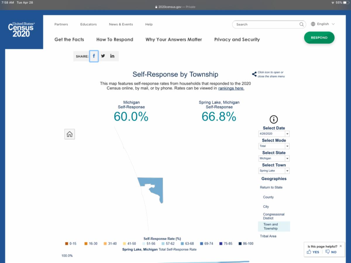census data for SLT