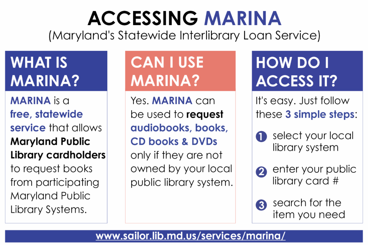Guide to Using MARINA.