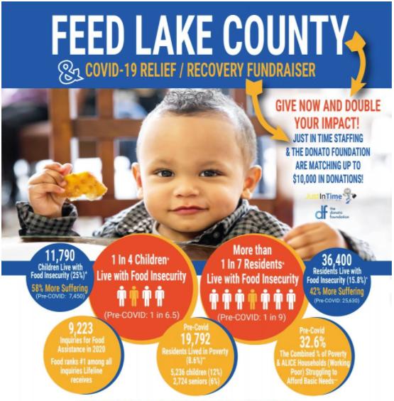Feed Lake County